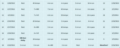 DC Marathon Training Plan 2